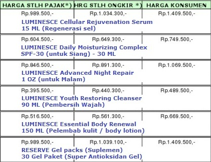 Harga Produk Jeunesse Indonesia Luminesce Dan Reserve